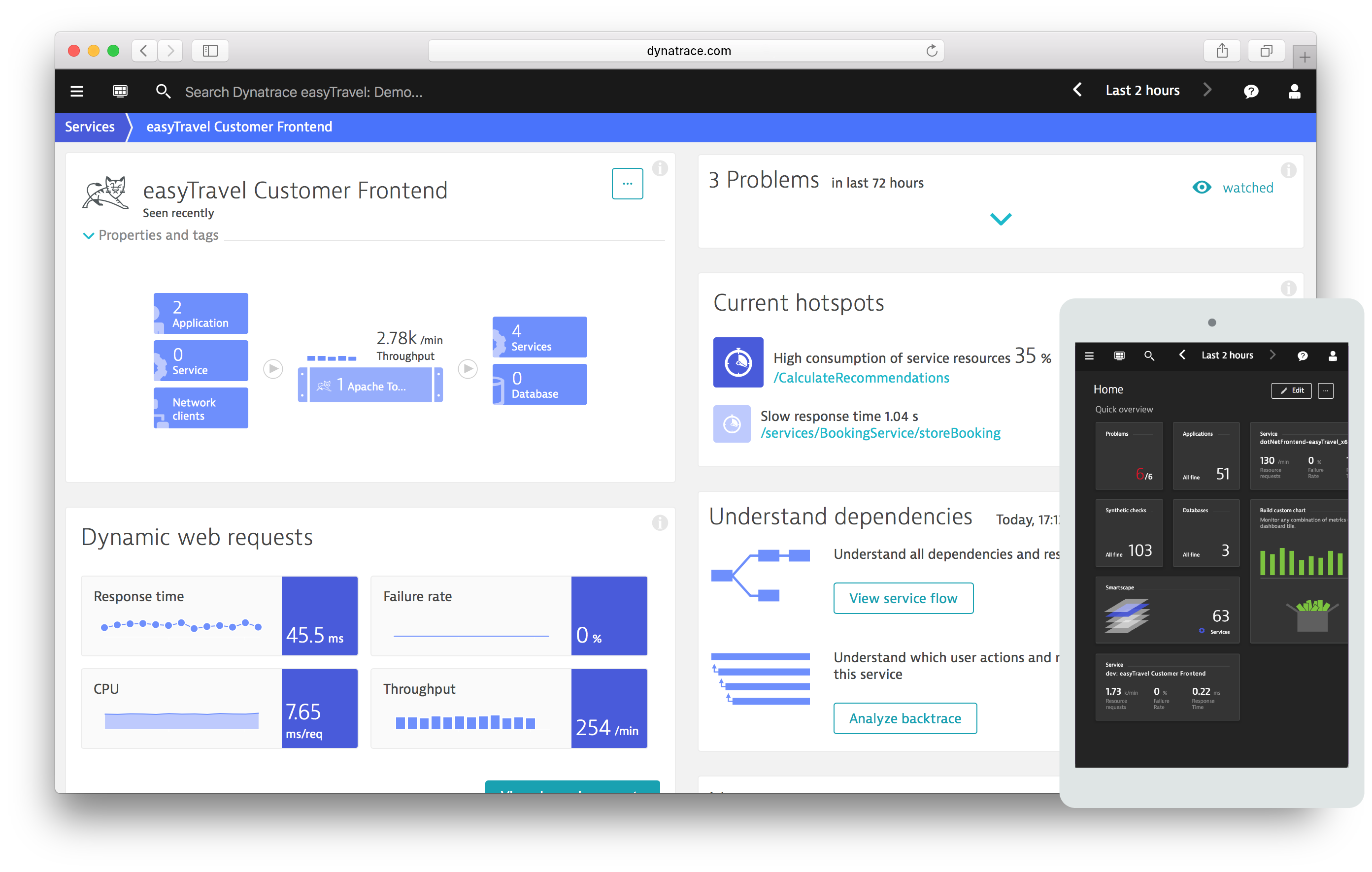 Dynatrace SaaS product. Conceptual design, interaction design, navigation, wireframing, sketching, mockups, prototypes and support during implementation.